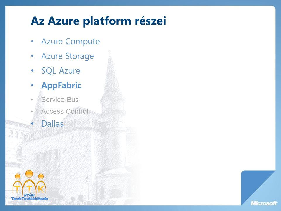 Az Azure platform részei Azure Compute Azure Storage SQL Azure AppFabric Service Bus Access Control Dallas