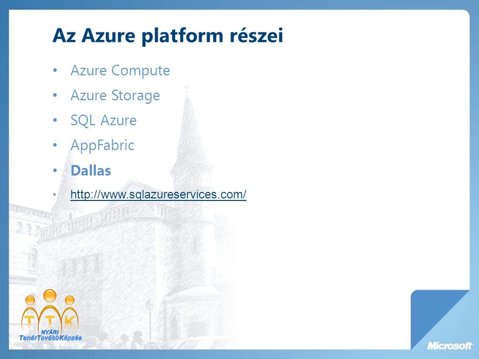 Az Azure platform részei Azure Compute Azure Storage SQL Azure AppFabric Dallas http://www.sqlazureservices.com/
