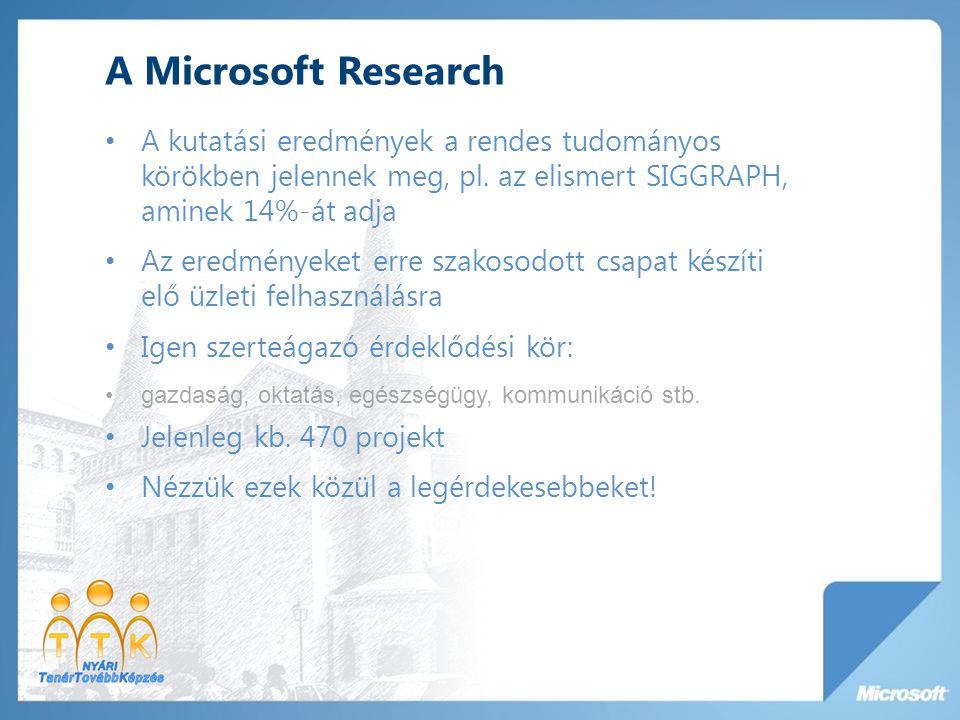 A Microsoft Research A kutatási eredmények a rendes tudományos körökben jelennek meg, pl. az elismert SIGGRAPH, aminek 14%-át adja Az eredményeket err