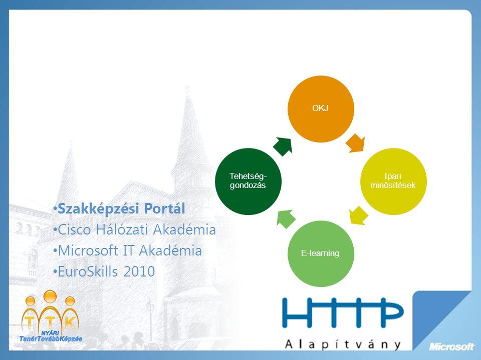 Szakképzési Portál Cisco Hálózati Akadémia Microsoft IT Akadémia EuroSkills 2010 OKJ Ipari minősítések E-learning Tehetség- gondozás