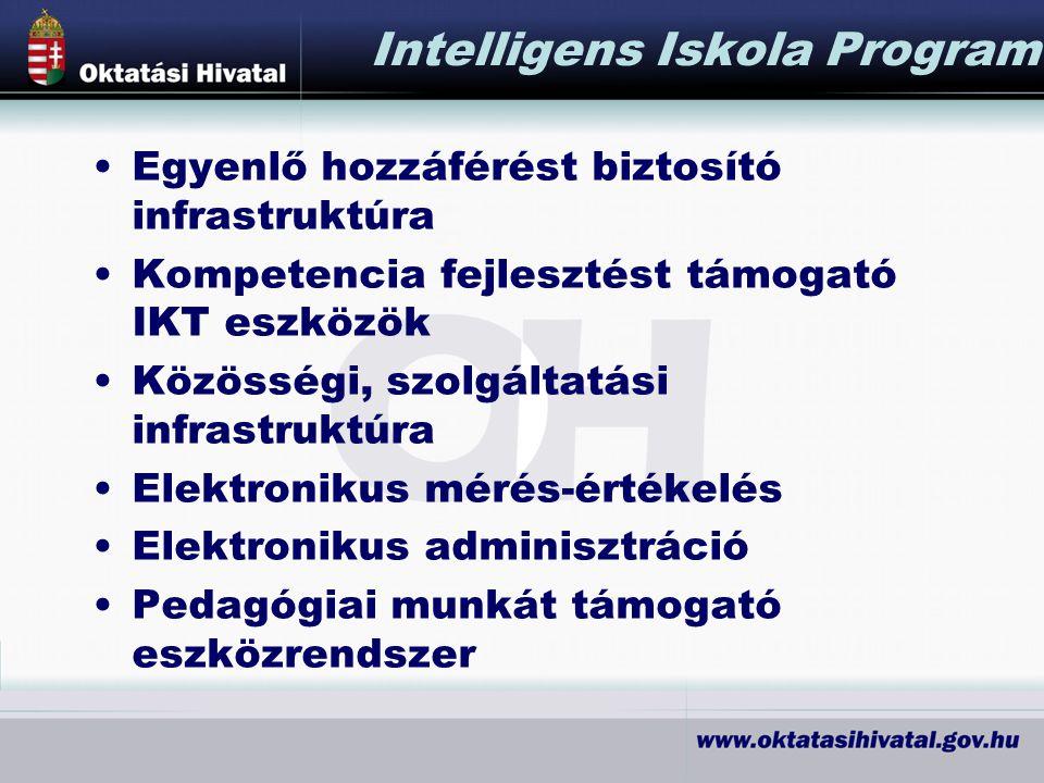 Egyenlő hozzáférést biztosító infrastruktúra Kompetencia fejlesztést támogató IKT eszközök Közösségi, szolgáltatási infrastruktúra Elektronikus mérés-értékelés Elektronikus adminisztráció Pedagógiai munkát támogató eszközrendszer Intelligens Iskola Program