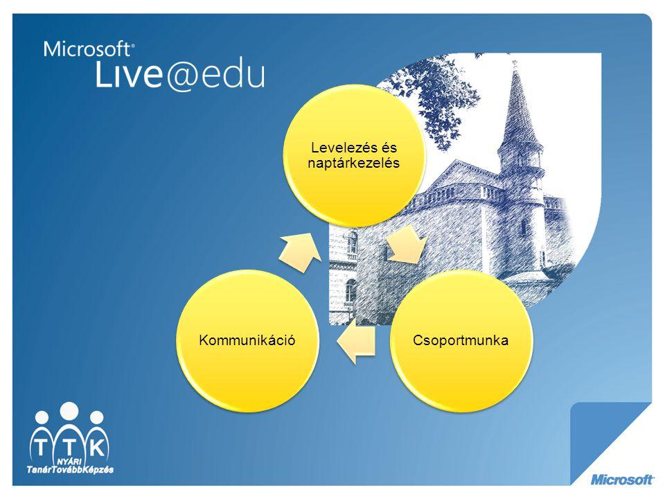 Csoportmunka Windows Live SkyDrive -25GB tárhely -Jogosultságkezelés -Office WebApps Windows Live Groups -Értesítések kezelése -Jogosultságok -Saját SkyDrive