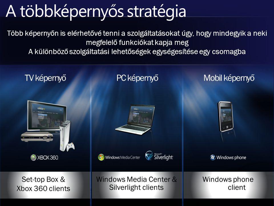 Több képernyőn is elérhetővé tenni a szolgáltatásokat úgy, hogy mindegyik a neki megfelelő funkciókat kapja meg A különböző szolgáltatási lehetőségek egységesítése egy csomagba