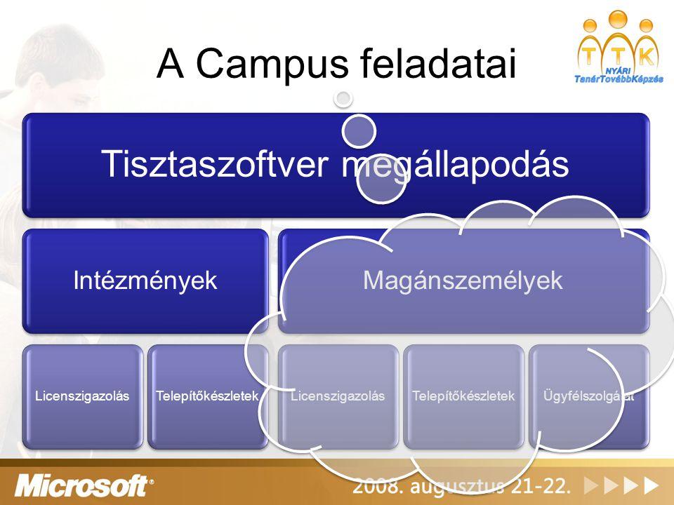 A Campus feladatai Tisztaszoftver megállapodás Intézmények LicenszigazolásTelepítőkészletek Magánszemélyek LicenszigazolásTelepítőkészletekÜgyfélszolg
