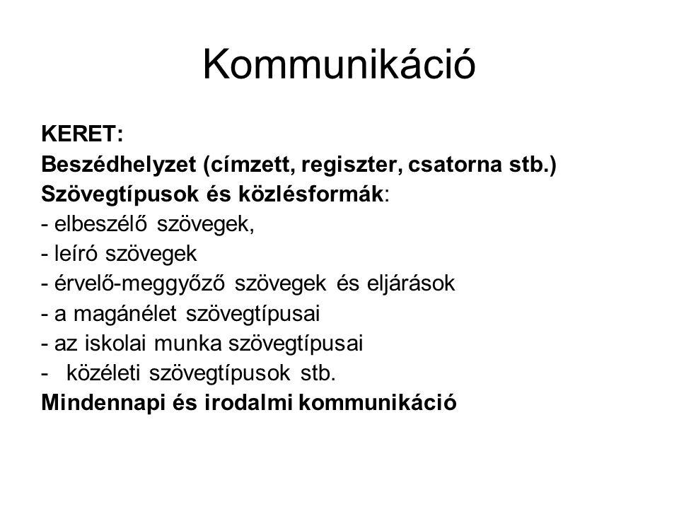 Kommunikáció KERET: Beszédhelyzet (címzett, regiszter, csatorna stb.) Szövegtípusok és közlésformák: - elbeszélő szövegek, - leíró szövegek - érvelő-m