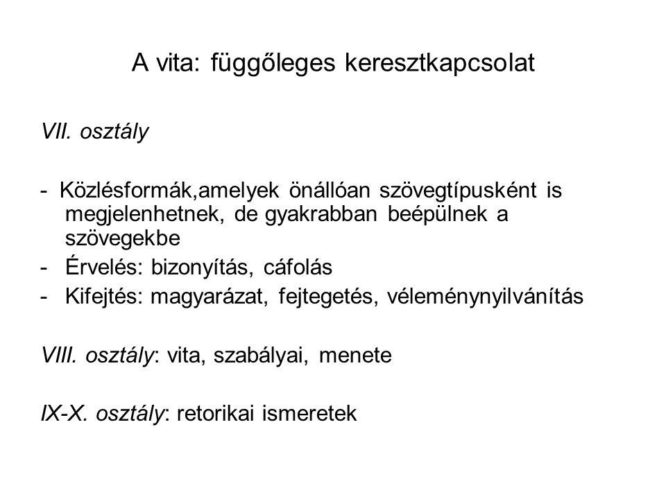 A vita: függőleges keresztkapcsolat VII. osztály - Közlésformák,amelyek önállóan szövegtípusként is megjelenhetnek, de gyakrabban beépülnek a szövegek