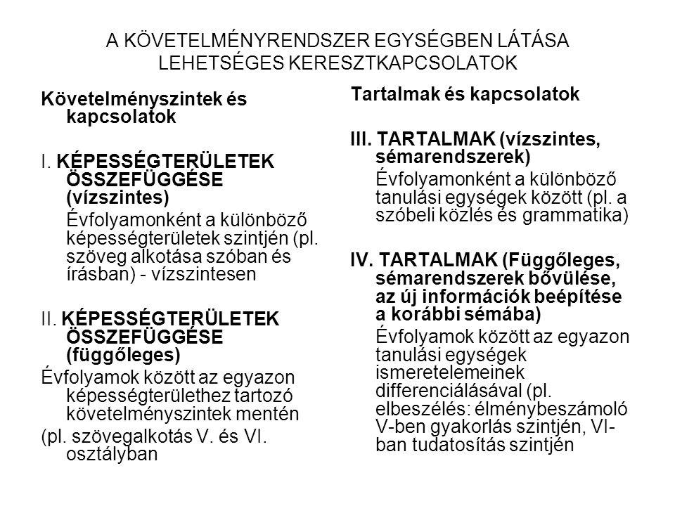 A KÖVETELMÉNYRENDSZER EGYSÉGBEN LÁTÁSA LEHETSÉGES KERESZTKAPCSOLATOK Követelményszintek és kapcsolatok I. KÉPESSÉGTERÜLETEK ÖSSZEFÜGGÉSE (vízszintes)
