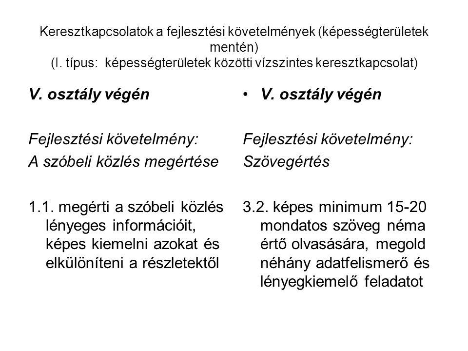 Keresztkapcsolatok a fejlesztési követelmények (képességterületek mentén) (I. típus: képességterületek közötti vízszintes keresztkapcsolat) V. osztály