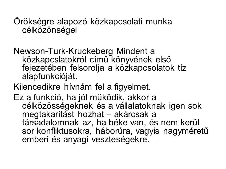 Örökségre alapozó közkapcsolati munka célközönségei Newson-Turk-Kruckeberg Mindent a közkapcslatokról című könyvének első fejezetében felsorolja a köz