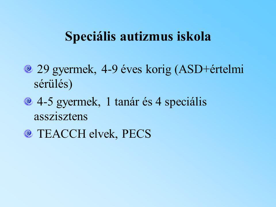 Speciális autizmus iskola 29 gyermek, 4-9 éves korig (ASD+értelmi sérülés) 4-5 gyermek, 1 tanár és 4 speciális asszisztens TEACCH elvek, PECS