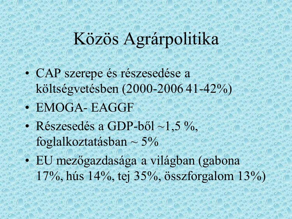 Közös Agrárpolitika (CAP - Common Agricultural Policy) az Európai Gazdasági Közösség része kiépítése 1962-ben kezdődött és 1968-ra fejeződött be (Mansholt) a költségvetés maximum 50%-át teheti ki protekcionista gazdasági elem vitatott rendszer az EU-n belül és a WTO- ban is