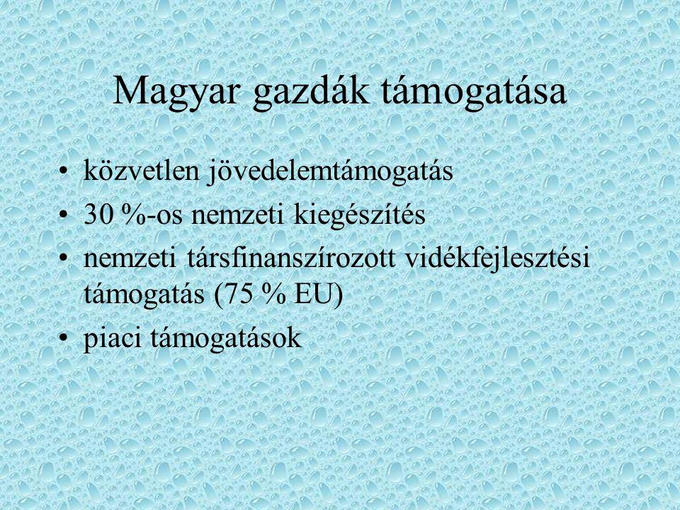 Egységes Területalapú Kifizetési Rendszer - SAPS Szlovénia, Ciprus, Málta nem ezt alkalmazza Magyarországon a direkt támogatás 2004- ben 70 €/ha szántóföld, vagy élőállat (húsmarha, anyatehén, juh) után