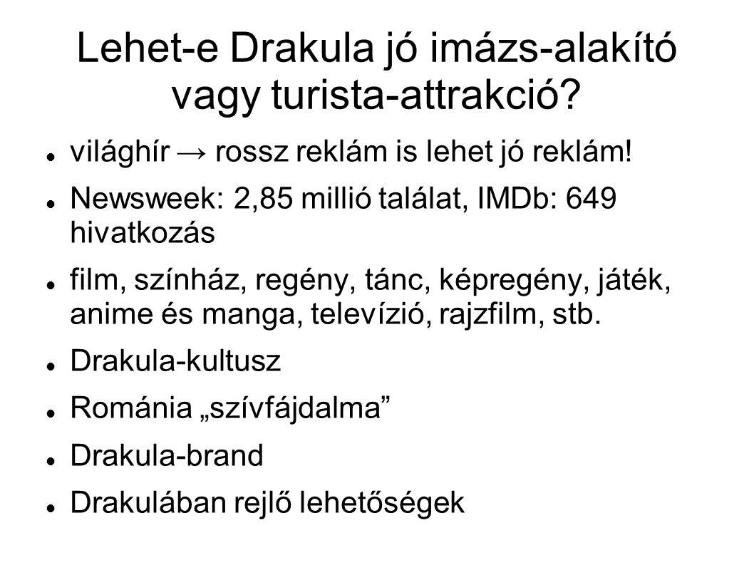 Románia imázsa (kutatás alapján) 66 visszaküldő, főként európai egyetemisták POZITÍV VÉLEMÉNYNEGATÍV VÉLEMÉNY Lenyűgöző táj18Szegény ország11 Kedves emberek13Korrupció2 Érdekes, kalandos7Rossz utak2 Kedveli Romániát6Magyar-román ellentét2 Gyorsan fejlődik6 Színvonalas oktatás3 Olcsó3 Történelmi emlékek (kastélyok, várak, városok) 3 Turisztikai potenciál1