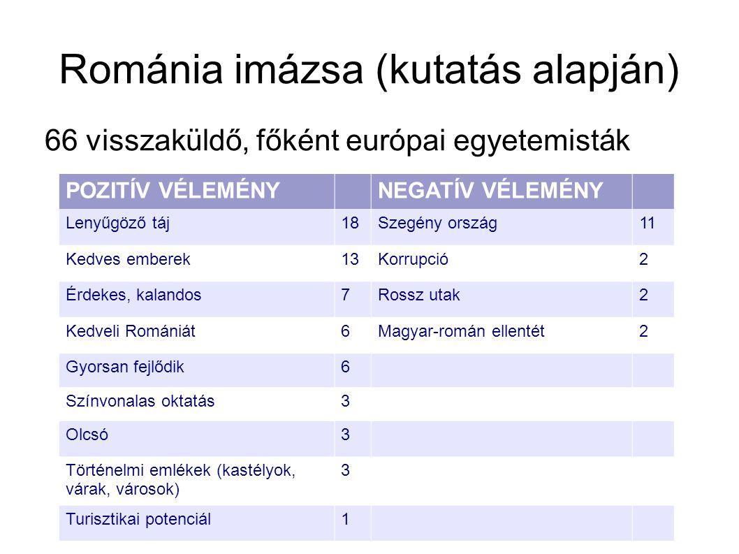 Romániai turizmus Kedvező természeti adottságok 2000-2005: GDP 1,4%-a Üzleti turizmus az éves bevételek 60-70%-a 2005-re a külföldi turisták aránya 24% Idegenforgalmi Világtanács (WTTC) előrejelzése(2007): 2016-ig 7,9%-os növekedés → GDP 4,8%-a 2013-ra a szállodai vendégek száma 12,6 millió