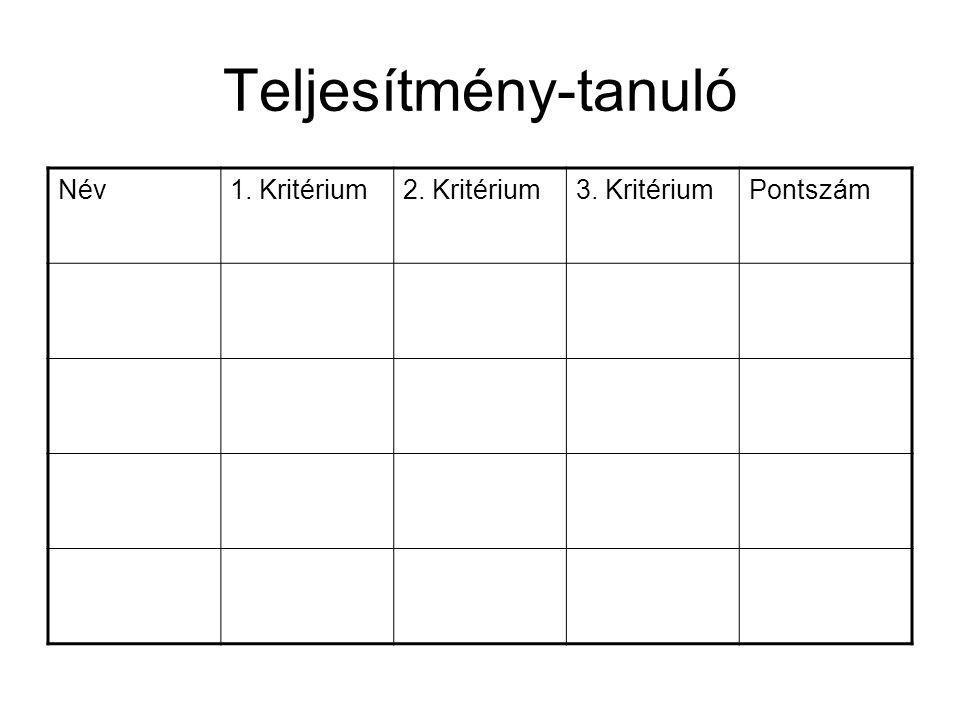 Teljesítmény-tanuló Név1. Kritérium2. Kritérium3. KritériumPontszám