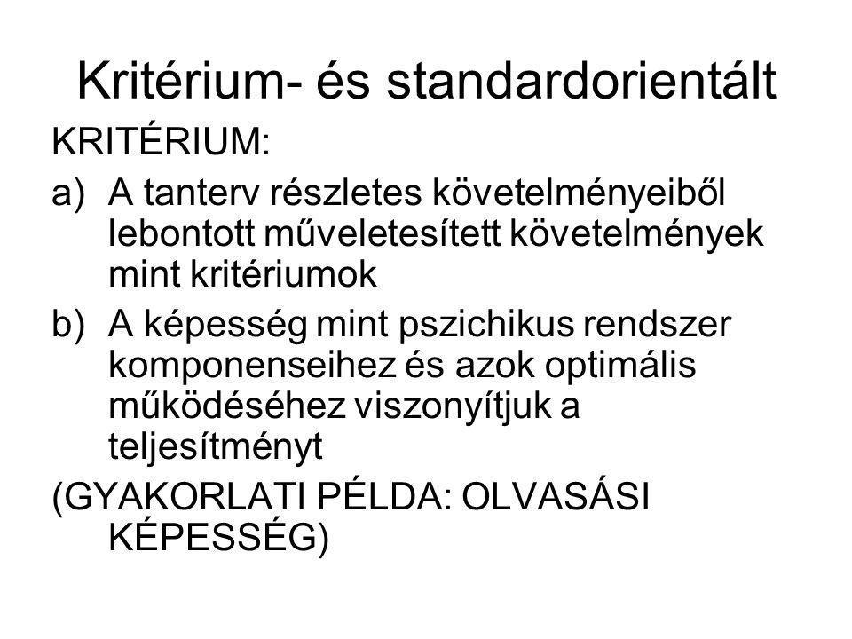 Kritérium- és standardorientált KRITÉRIUM: a)A tanterv részletes követelményeiből lebontott műveletesített követelmények mint kritériumok b)A képesség mint pszichikus rendszer komponenseihez és azok optimális működéséhez viszonyítjuk a teljesítményt (GYAKORLATI PÉLDA: OLVASÁSI KÉPESSÉG)
