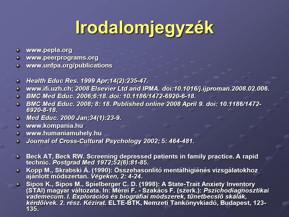 Irodalomjegyzék www.pepla.orgwww.peerprograms.orgwww.unfpa.org/publications Health Educ Res. 1999 Apr;14(2):235-47. www.ifi.uzh.ch; 2008 Elsevier Ltd
