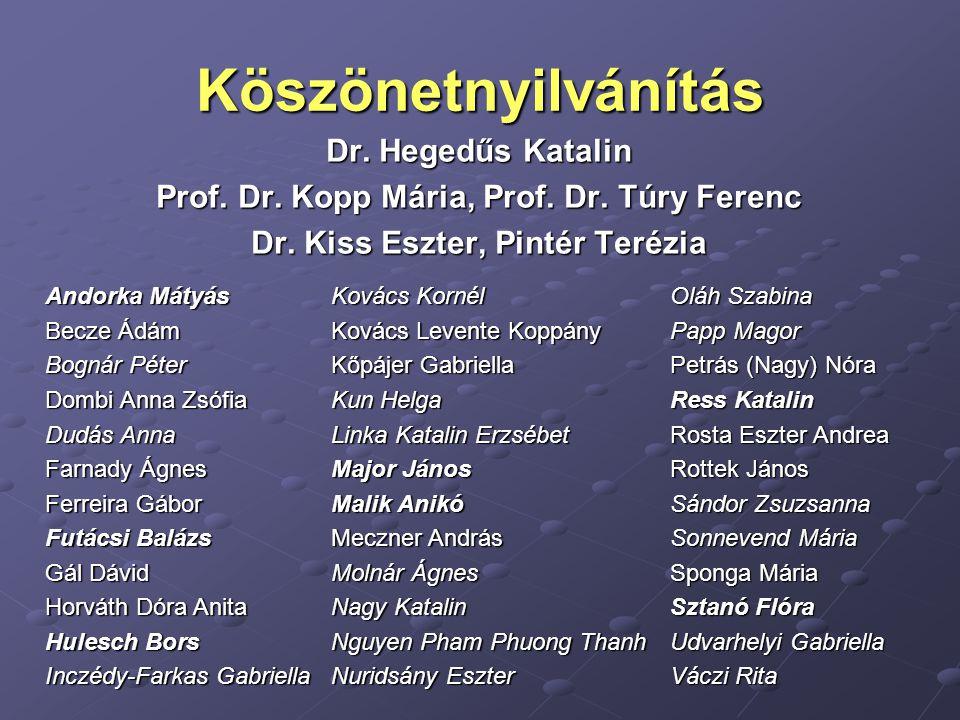Köszönetnyilvánítás Dr. Hegedűs Katalin Prof. Dr. Kopp Mária, Prof. Dr. Túry Ferenc Dr. Kiss Eszter, Pintér Terézia Andorka Mátyás Becze Ádám Bognár P