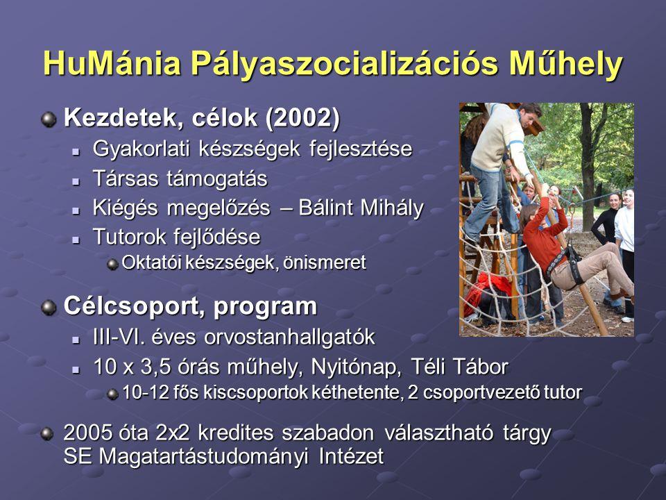 HuMánia Pályaszocializációs Műhely Kezdetek, célok (2002) Gyakorlati készségek fejlesztése Gyakorlati készségek fejlesztése Társas támogatás Társas tá