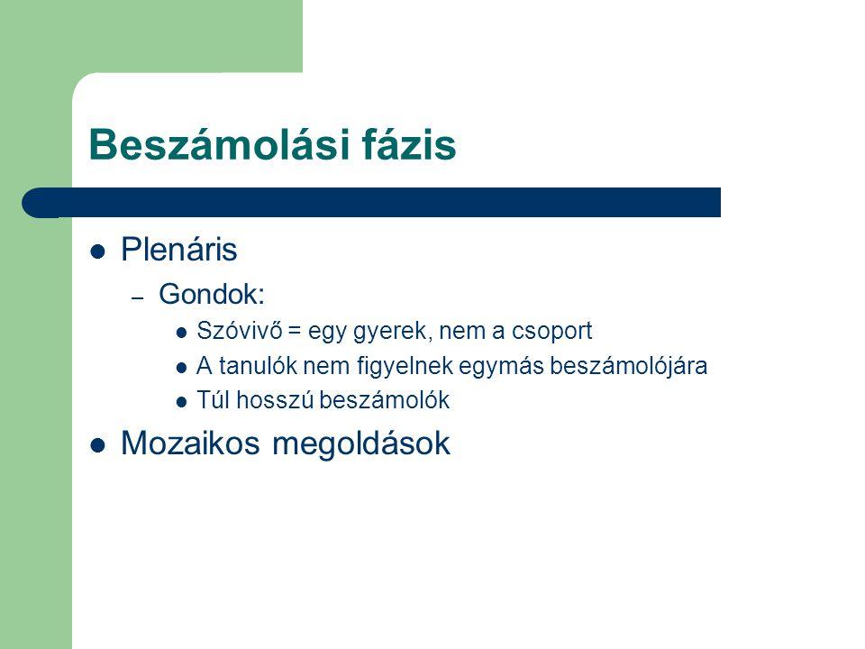 Beszámolási fázis Plenáris – Gondok: Szóvivő = egy gyerek, nem a csoport A tanulók nem figyelnek egymás beszámolójára Túl hosszú beszámolók Mozaikos megoldások