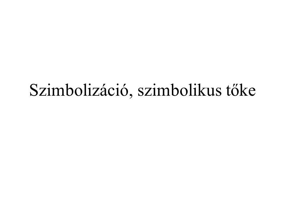 Szimbólum meghatározása (Vintila Mihăilescu: Antropologie.