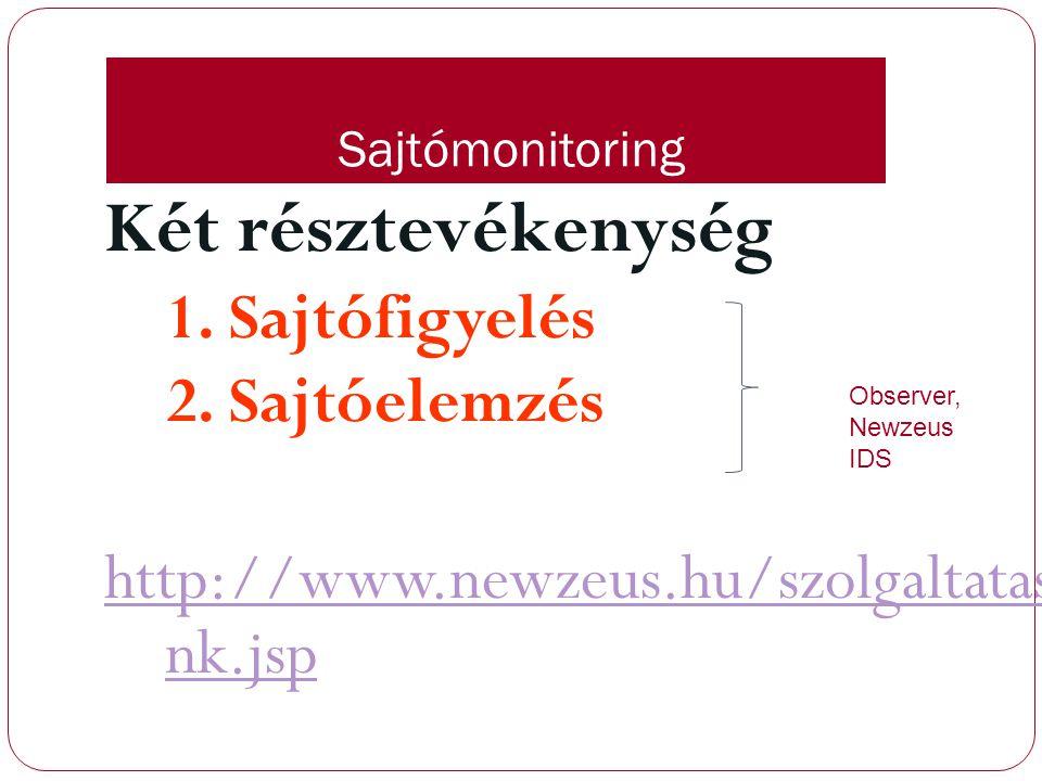 Sajtómonitoring Két résztevékenység 1. Sajtófigyelés 2. Sajtóelemzés http://www.newzeus.hu/szolgaltatasai nk.jsp Observer, Newzeus IDS