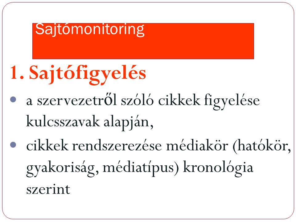 Sajtómonitoring 1. Sajtófigyelés a szervezetr ő l szóló cikkek figyelése kulcsszavak alapján, cikkek rendszerezése médiakör (hatókör, gyakoriság, médi