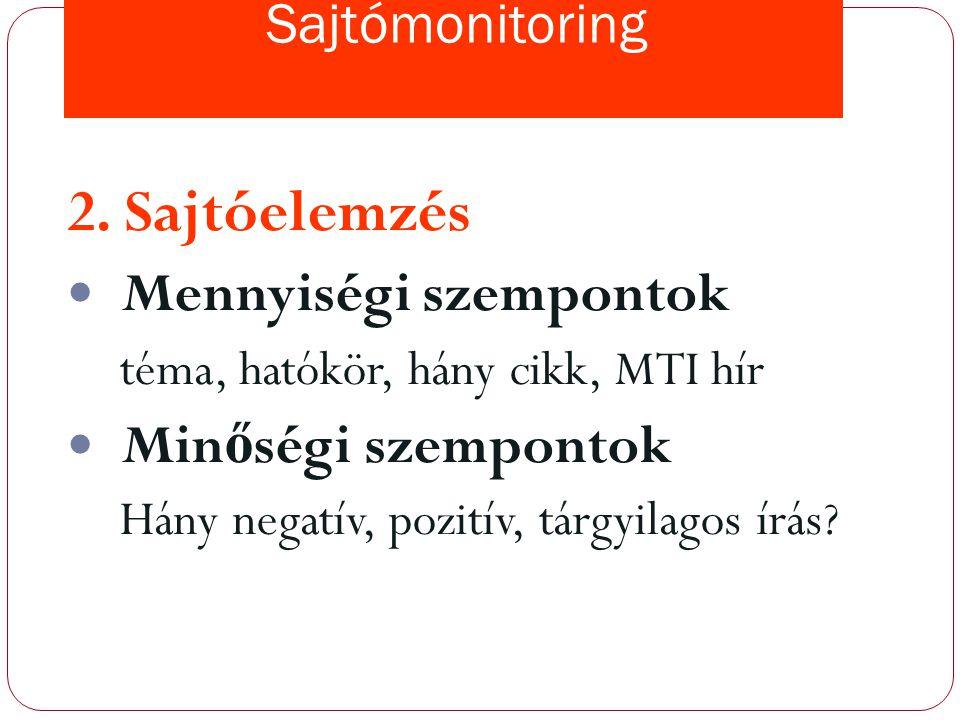 Sajtómonitoring 2. Sajtóelemzés Mennyiségi szempontok téma, hatókör, hány cikk, MTI hír Min ő ségi szempontok Hány negatív, pozitív, tárgyilagos írás?