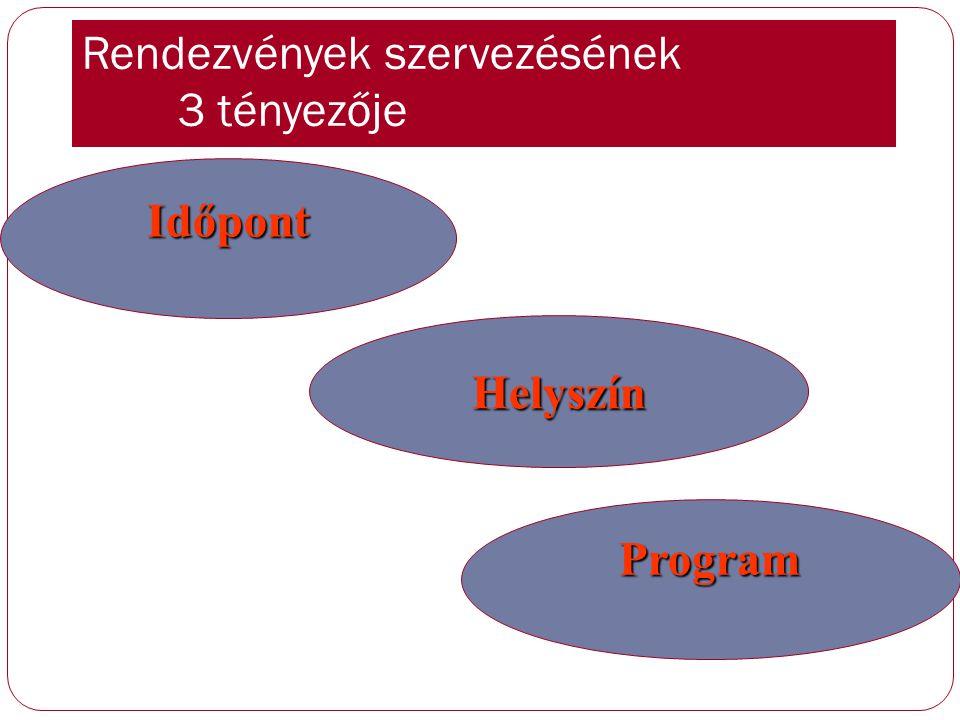 Rendezvények szervezésének 3 tényezője Időpont Helyszín Program