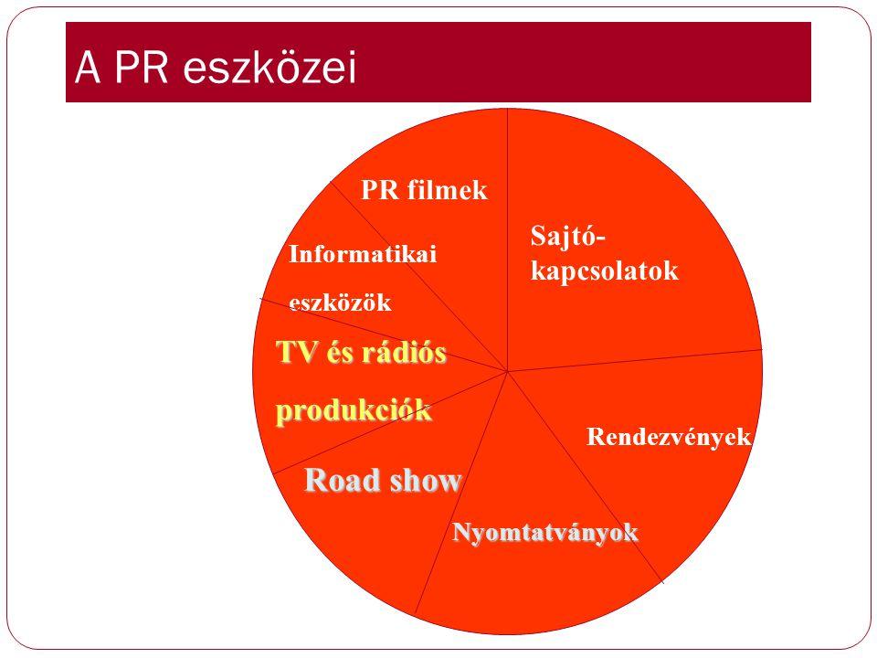 A PR eszközei PR filmek Informatikai eszközök TV és rádiós produkciók Road show Nyomtatványok Rendezvények Sajtó- kapcsolatok