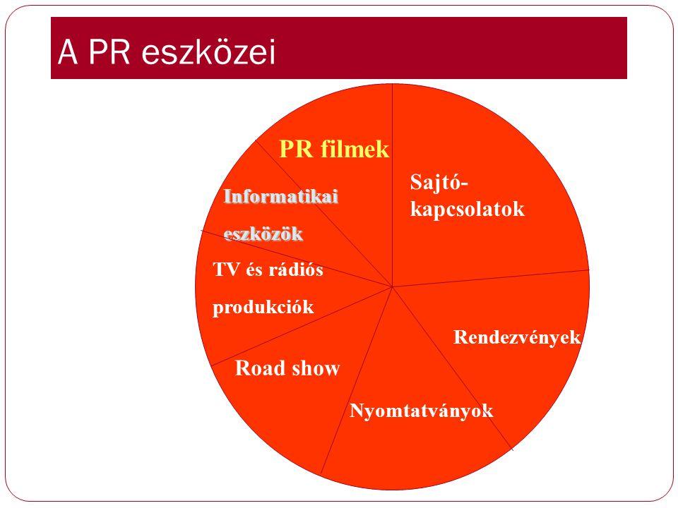 Sajtóklub A szervezet és egy újságírói kör között létrejött tartós együttm ű ködés, rendszeres információcsere Pl.: Peugeot