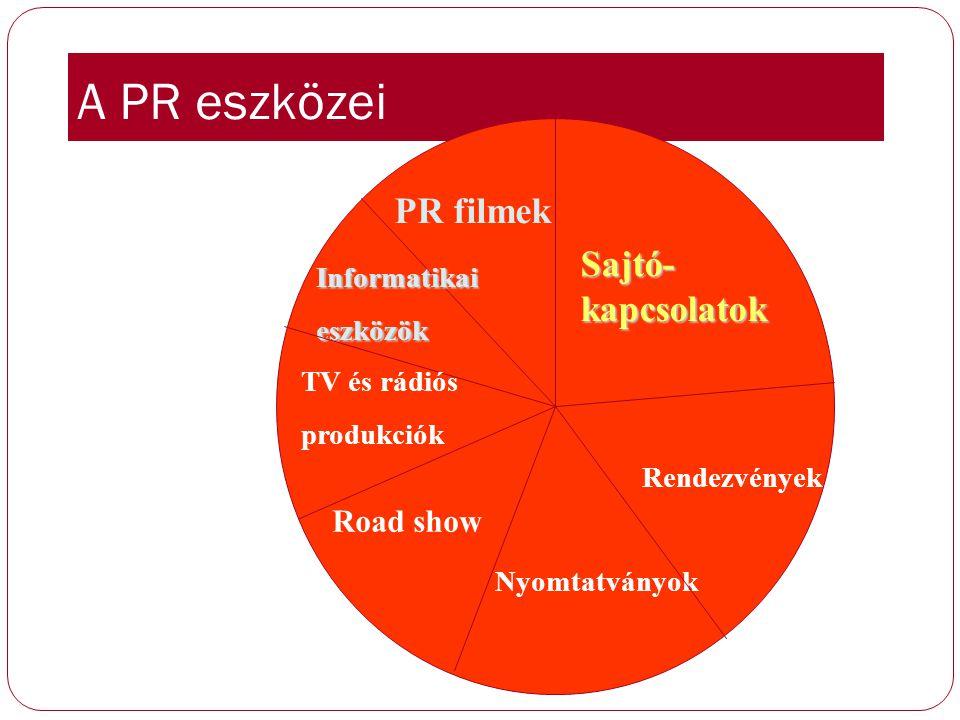 A PR eszközei PR filmek Informatikaieszközök TV és rádiós produkciók Road show Nyomtatványok Rendezvények Sajtó- kapcsolatok
