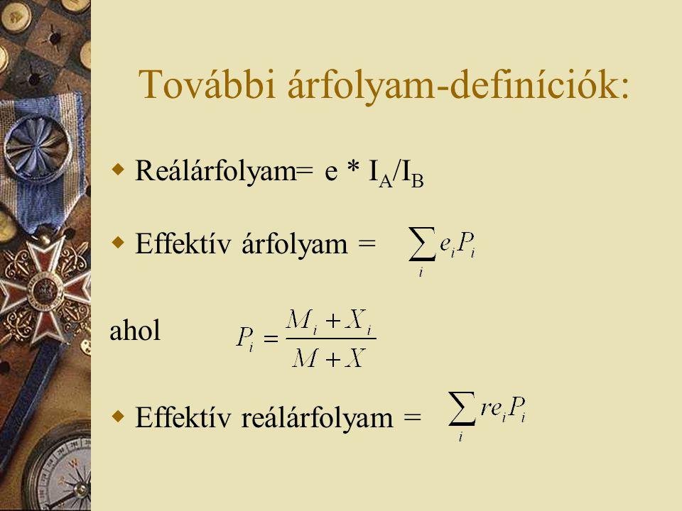 További árfolyam-definíciók:  Reálárfolyam= e * I A /I B  Effektív árfolyam = ahol  Effektív reálárfolyam =