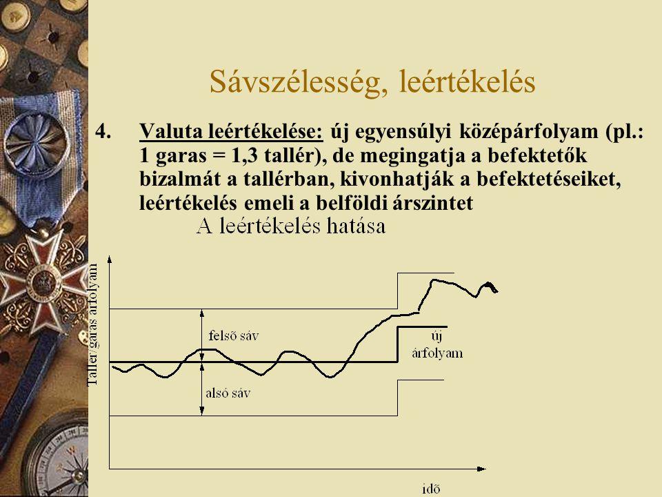 Sávszélesség, leértékelés 4.Valuta leértékelése: új egyensúlyi középárfolyam (pl.: 1 garas = 1,3 tallér), de megingatja a befektetők bizalmát a tallérban, kivonhatják a befektetéseiket, leértékelés emeli a belföldi árszintet