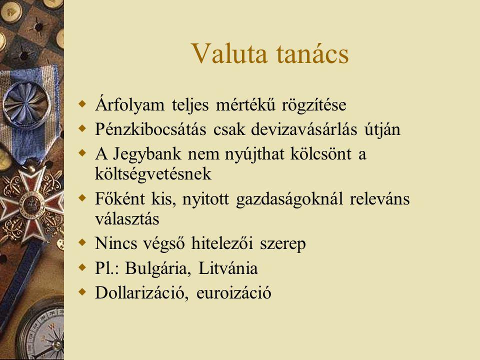 Valuta tanács  Árfolyam teljes mértékű rögzítése  Pénzkibocsátás csak devizavásárlás útján  A Jegybank nem nyújthat kölcsönt a költségvetésnek  Főként kis, nyitott gazdaságoknál releváns választás  Nincs végső hitelezői szerep  Pl.: Bulgária, Litvánia  Dollarizáció, euroizáció