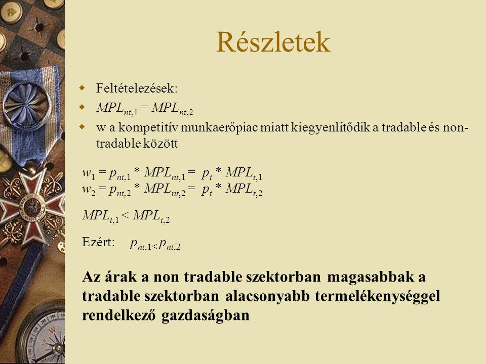 Részletek  Feltételezések:  MPL nt,1 = MPL nt,2  w a kompetitív munkaerőpiac miatt kiegyenlítődik a tradable és non- tradable között w 1 = p nt,1 * MPL nt,1 = p t * MPL t,1 w 2 = p nt,2 * MPL nt,2 = p t * MPL t,2 MPL t,1 < MPL t,2 Ezért: p nt,1< p nt,2 Az árak a non tradable szektorban magasabbak a tradable szektorban alacsonyabb termelékenységgel rendelkező gazdaságban