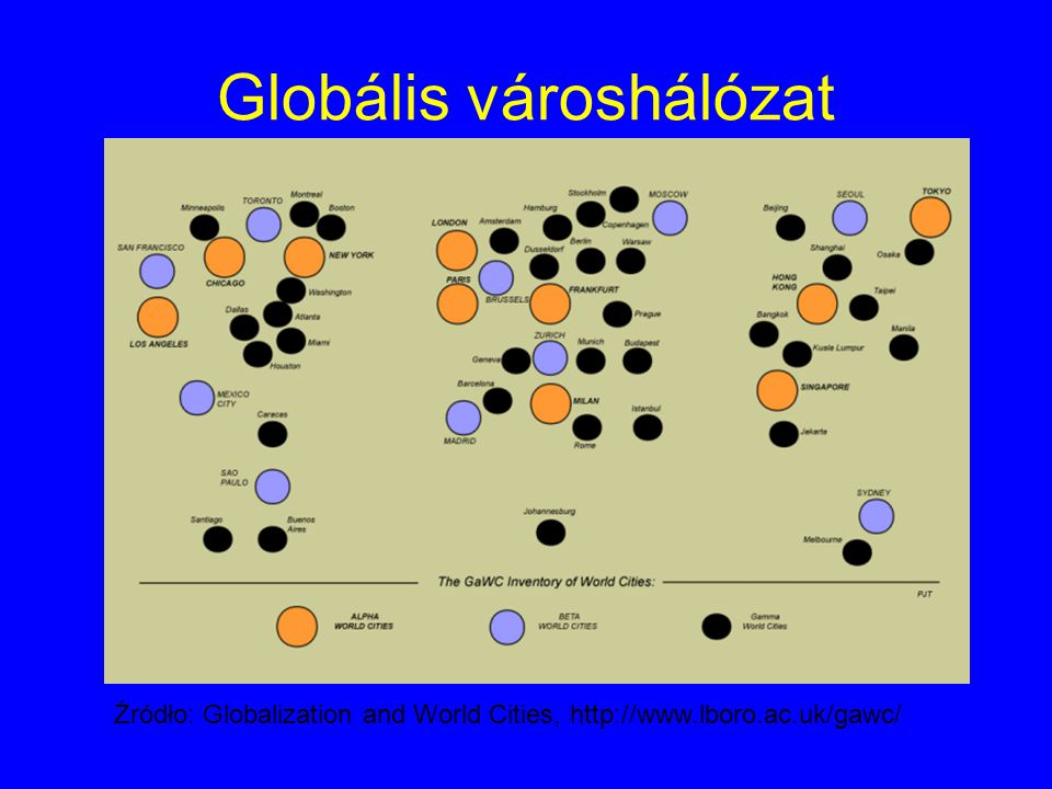 Globális városhálózat Źródło: Globalization and World Cities, http://www.lboro.ac.uk/gawc/