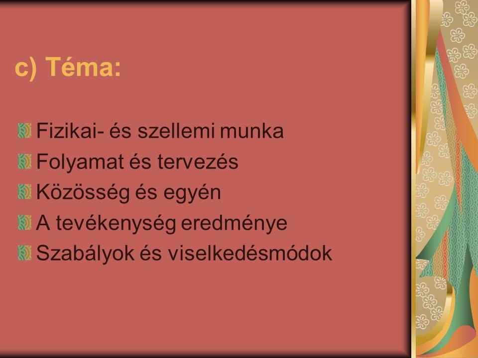 5-6/7 évesek (többet várunk el tőlük) TÉMÁK: Nyelv és kommunikáció: Fizikai- és szellemi munka Folyamat és tervezés Közösség és egyén A tevékenység eredménye Szabályok és viselkedésmódok + Sikeres tevékenység utáni érzés