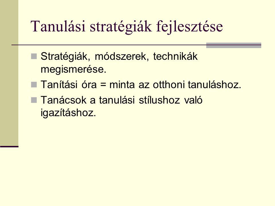 Tanulási stratégiák fejlesztése Stratégiák, módszerek, technikák megismerése. Tanítási óra = minta az otthoni tanuláshoz. Tanácsok a tanulási stílusho