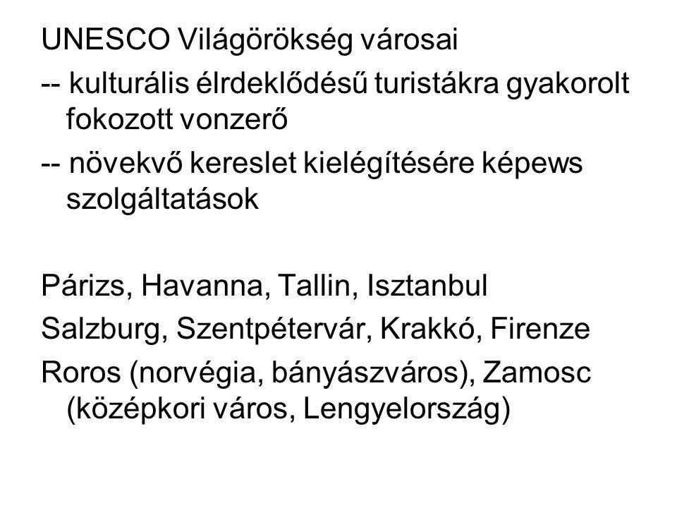UNESCO Világörökség városai -- kulturális élrdeklődésű turistákra gyakorolt fokozott vonzerő -- növekvő kereslet kielégítésére képews szolgáltatások Párizs, Havanna, Tallin, Isztanbul Salzburg, Szentpétervár, Krakkó, Firenze Roros (norvégia, bányászváros), Zamosc (középkori város, Lengyelország)