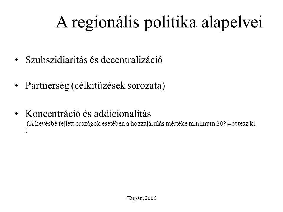 Kupán, 2006 A regionális politika alapelvei Szubszidiaritás és decentralizáció Partnerség (célkitűzések sorozata) Koncentráció és addicionalitás (A ke