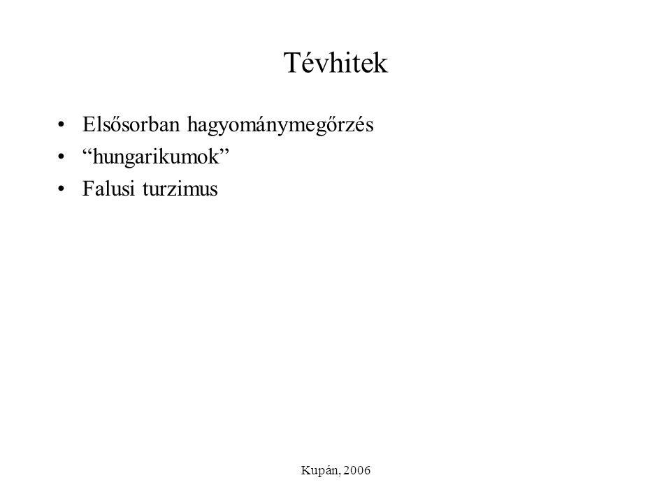 """Kupán, 2006 Tévhitek Elsősorban hagyománymegőrzés """"hungarikumok"""" Falusi turzimus"""