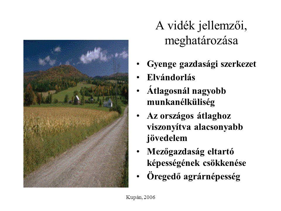 Kupán, 2006 A vidék jellemzői, meghatározása Gyenge gazdasági szerkezet Elvándorlás Átlagosnál nagyobb munkanélküliség Az országos átlaghoz viszonyítv