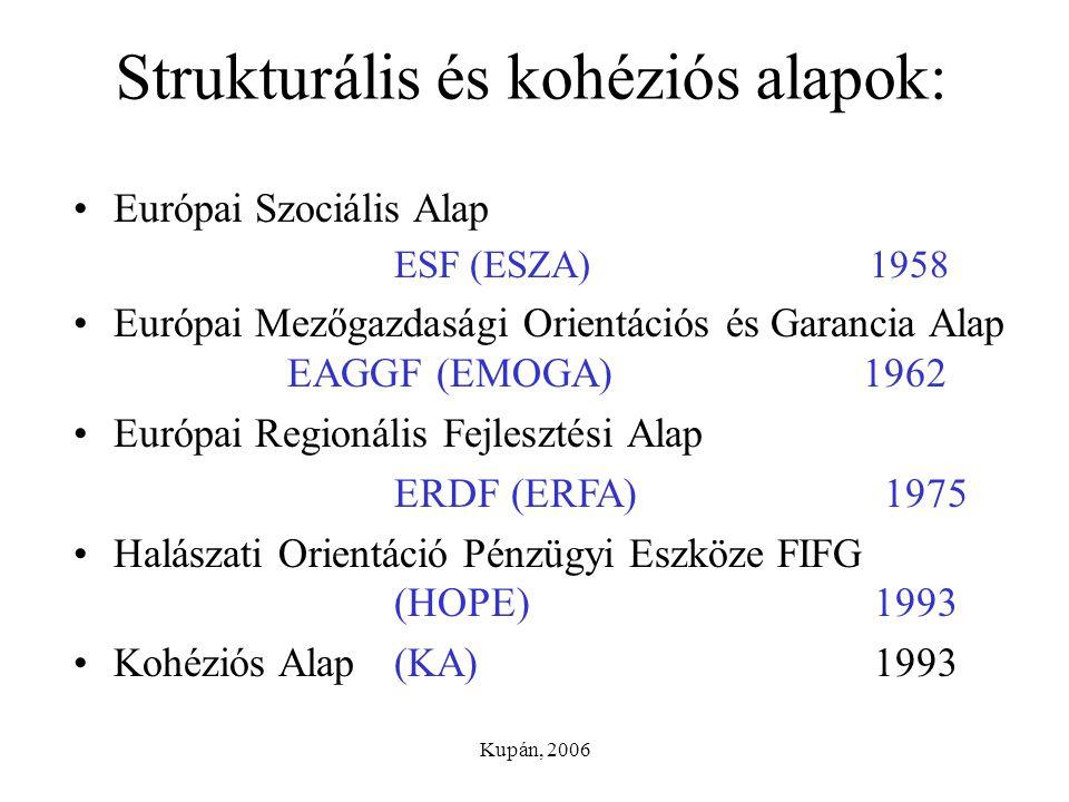 Kupán, 2006 Strukturális és kohéziós alapok: Európai Szociális Alap ESF (ESZA) 1958 Európai Mezőgazdasági Orientációs és Garancia Alap EAGGF (EMOGA) 1