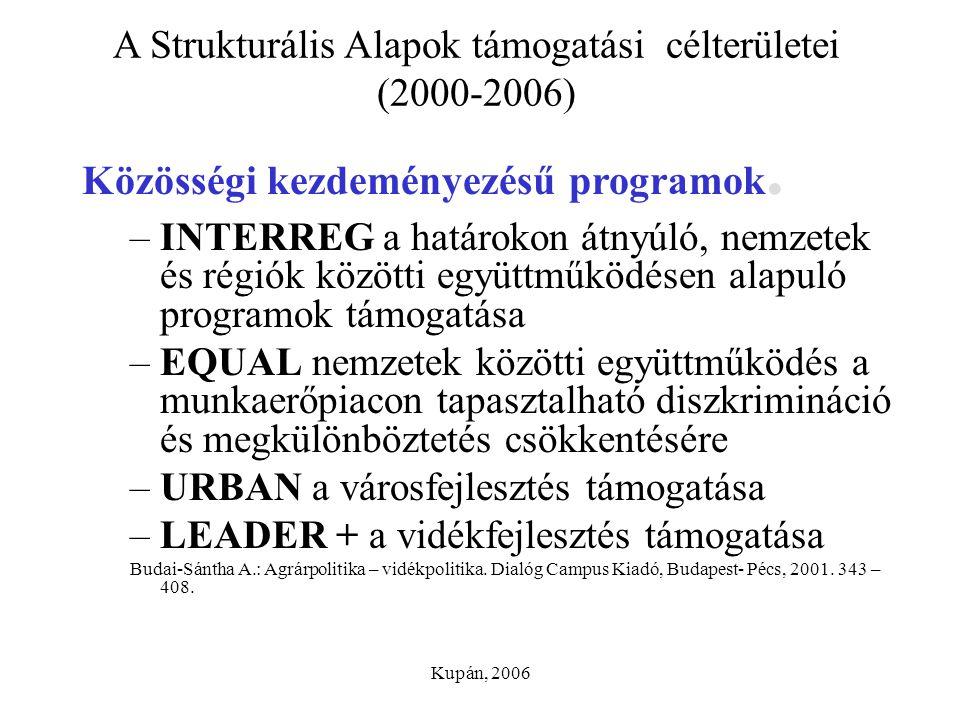 Kupán, 2006 A Strukturális Alapok támogatási célterületei (2000-2006) Közösségi kezdeményezésű programok. –INTERREG a határokon átnyúló, nemzetek és r