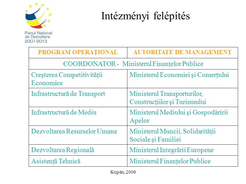 Kupán, 2006 Intézményi felépítés COORDONATOR - Ministerul Finanţelor Publice Ministerul Finanţelor PubliceAsistenţă Tehnică Ministerul Integrării Euro