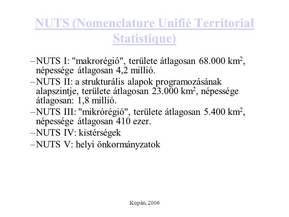 Kupán, 2006 –NUTS I: