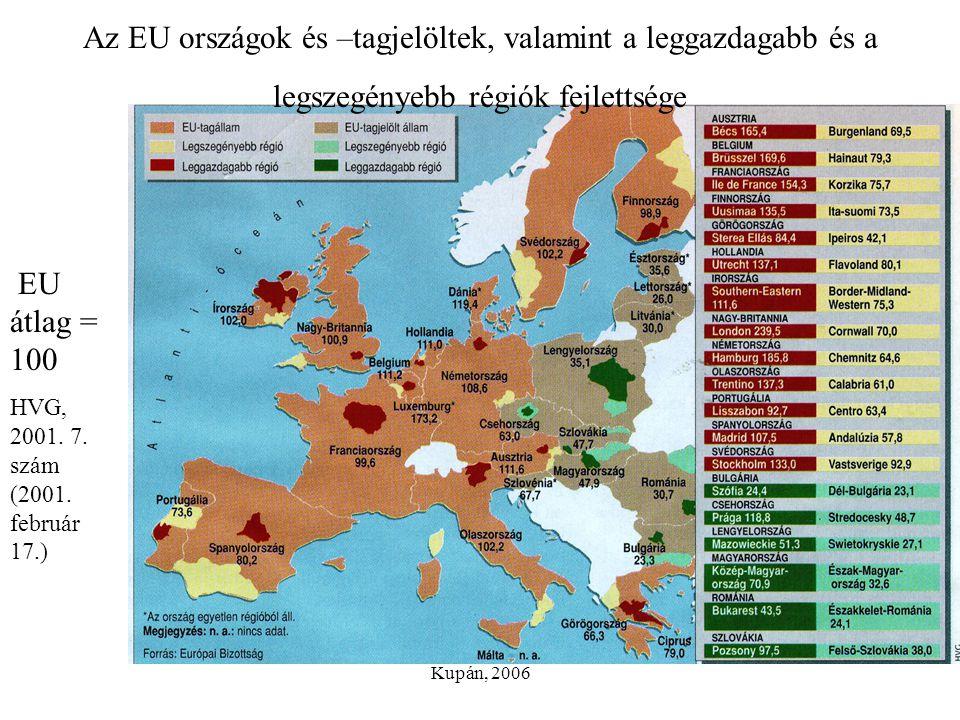 Kupán, 2006 EU átlag = 100 HVG, 2001. 7. szám (2001. február 17.) Az EU országok és –tagjelöltek, valamint a leggazdagabb és a legszegényebb régiók fe