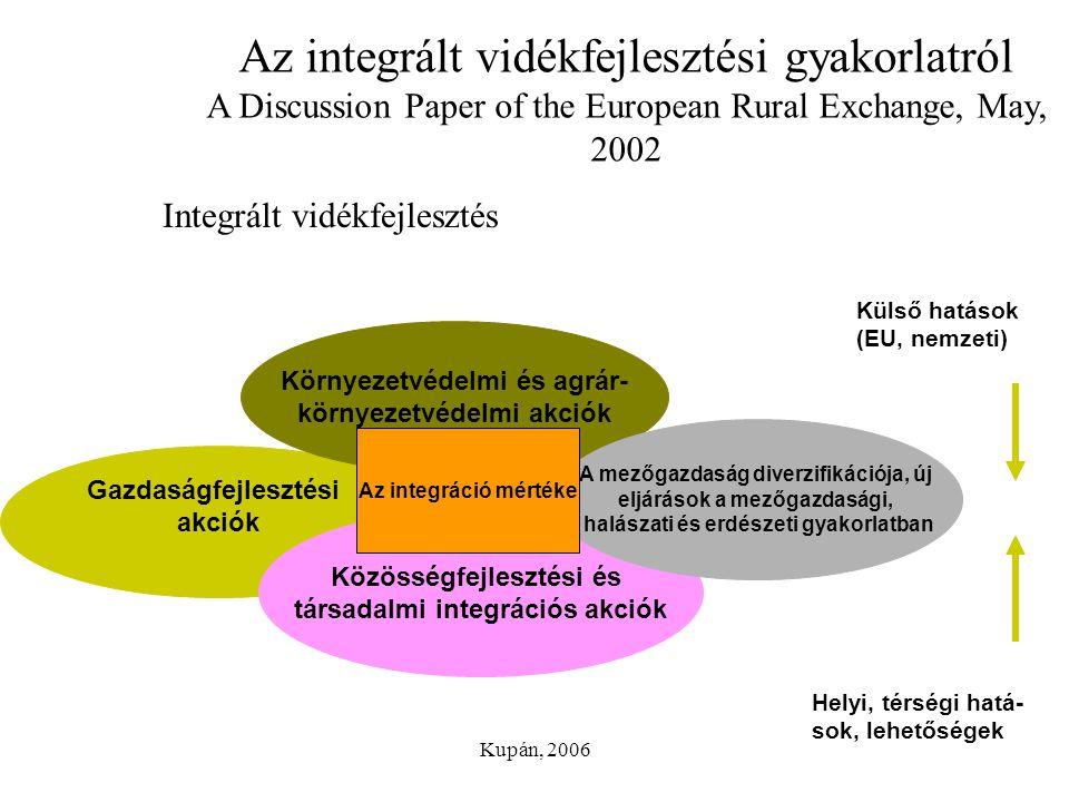 Kupán, 2006 Az integrált vidékfejlesztési gyakorlatról A Discussion Paper of the European Rural Exchange, May, 2002 Integrált vidékfejlesztés Gazdaság