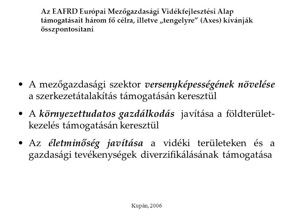 """Kupán, 2006 Az EAFRD Európai Mezőgazdasági Vidékfejlesztési Alap támogatásait három fő célra, illetve """"tengelyre"""" (Axes) kívánják összpontosítani A me"""